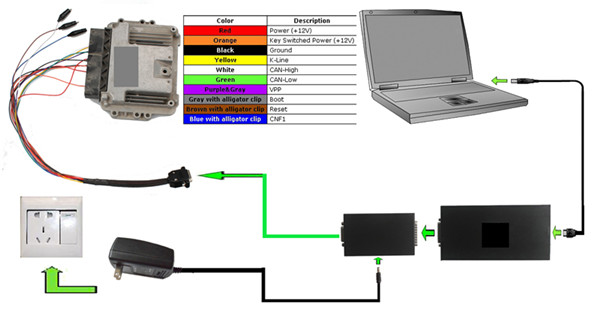 kess-v2-obd2-manager-tuning-kit-boot-connection
