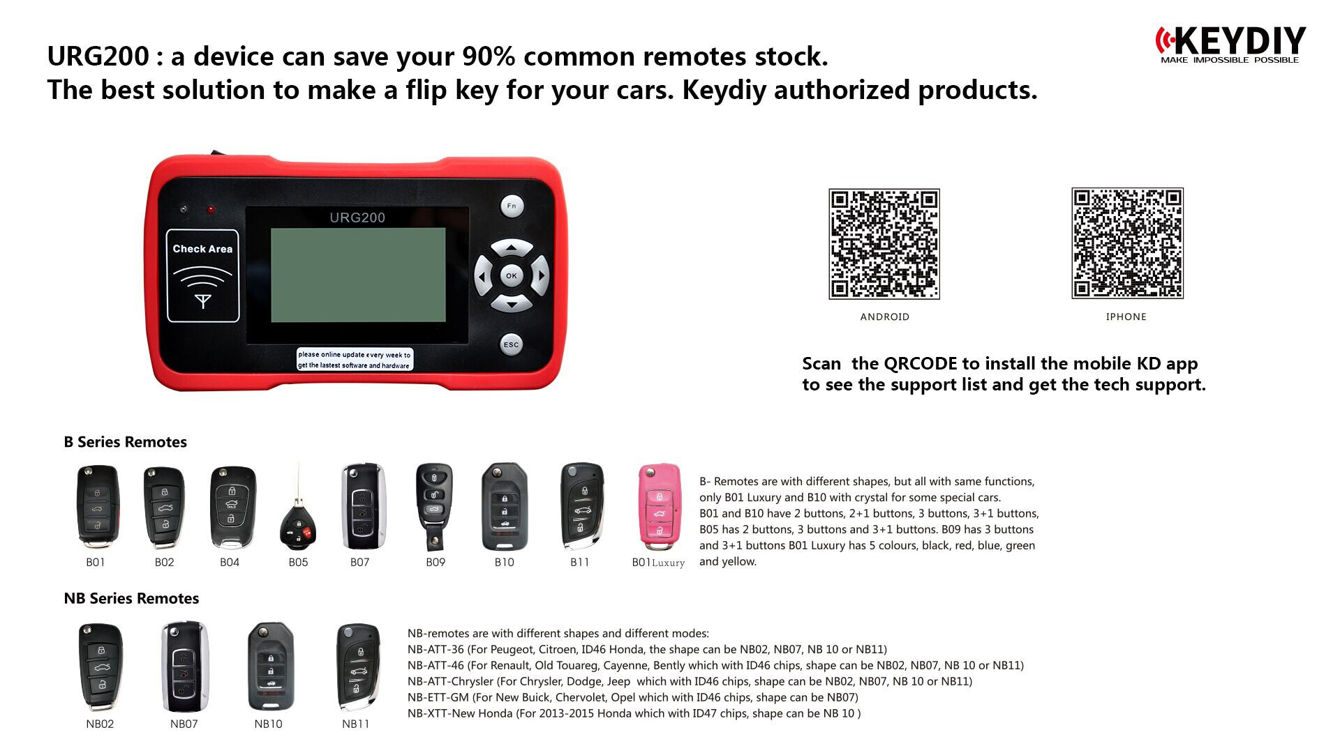 Why do you buy URG200 Remote Maker  ?