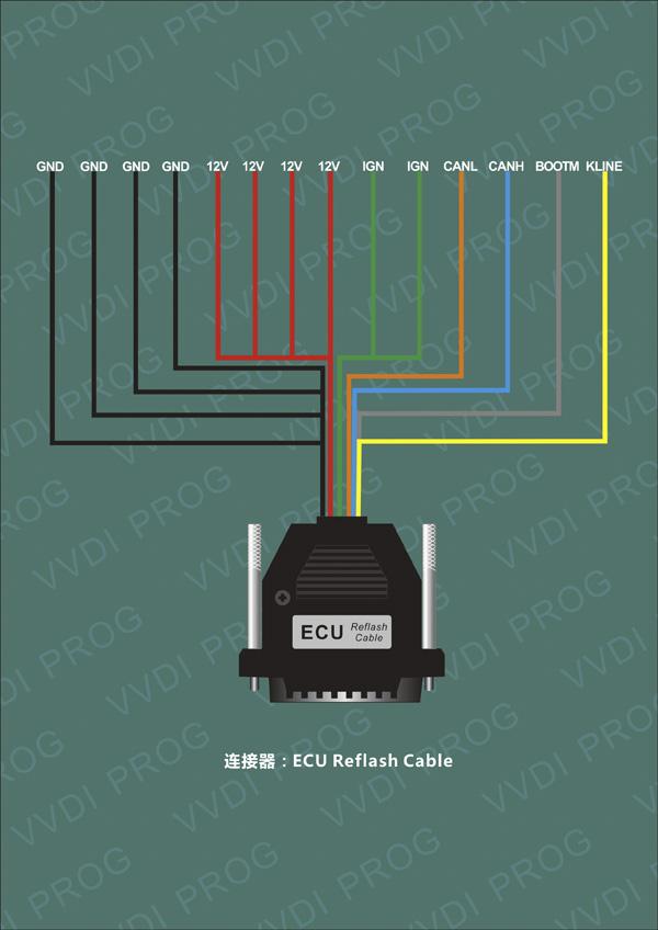 vvdi-prog-programmer-ecu-reflash-cable
