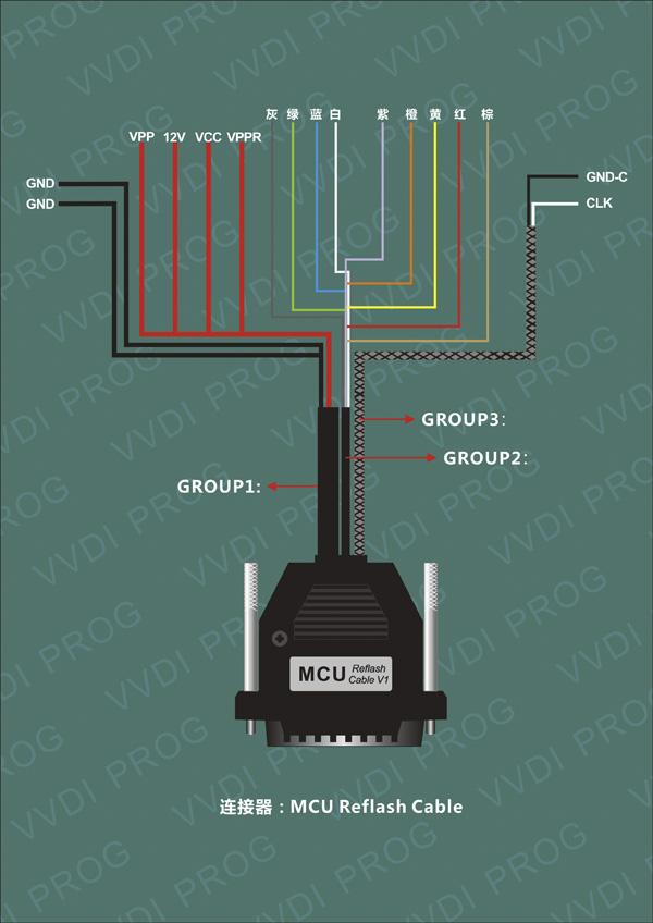 vvdi-prog-programmer-mcu-reflash-cable