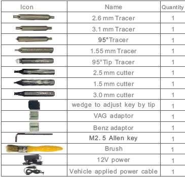 JINGJI MINI Vertical Key Cutting Machine packing list