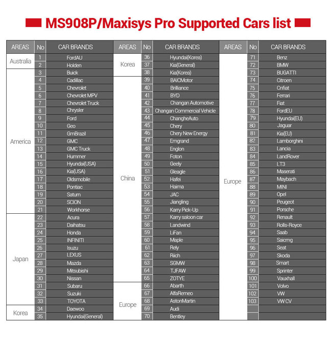 autel-maxisys-ms908p-car-list