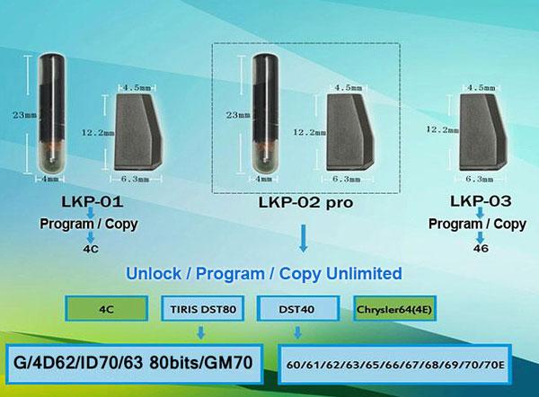 tangolkp-03-chip-6