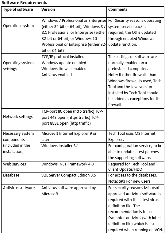 volvo-ptt-v275-system-requirement