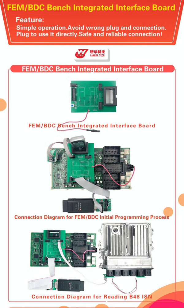Yanhua Mini ACDP fem bench Integrated Interface