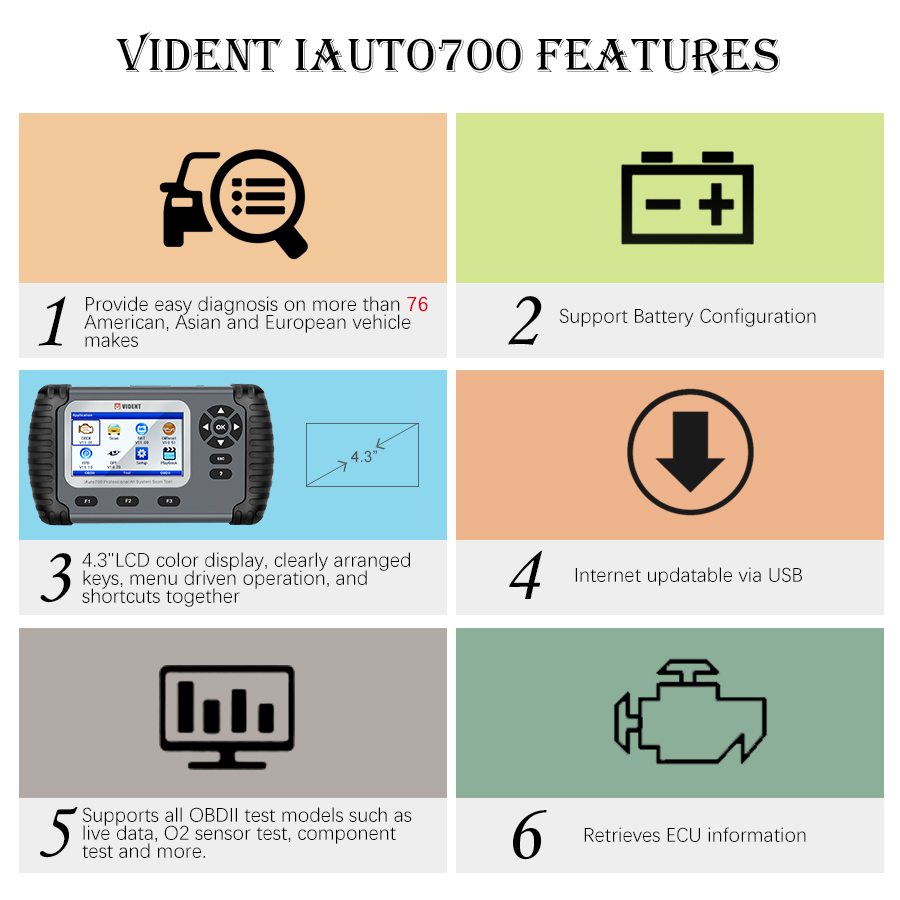 vident-iauto700-feature