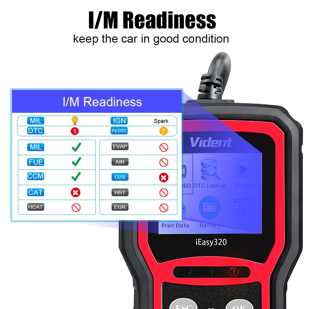 ieasy320-im-readiness