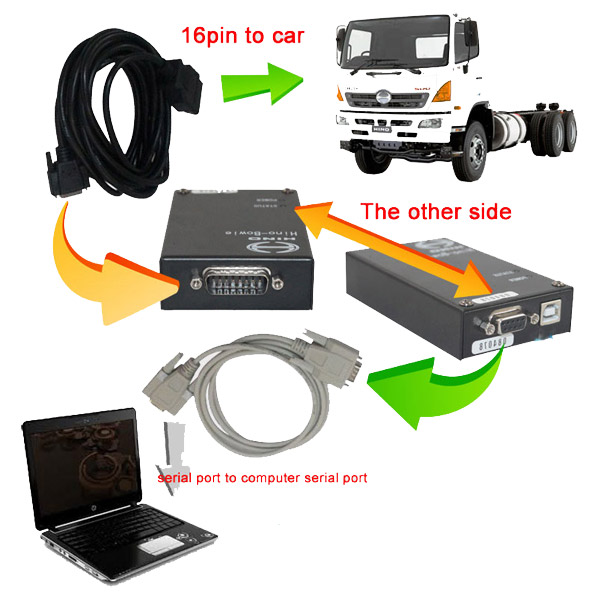 hino-diagnostic-explorer-cable-connection-obd365