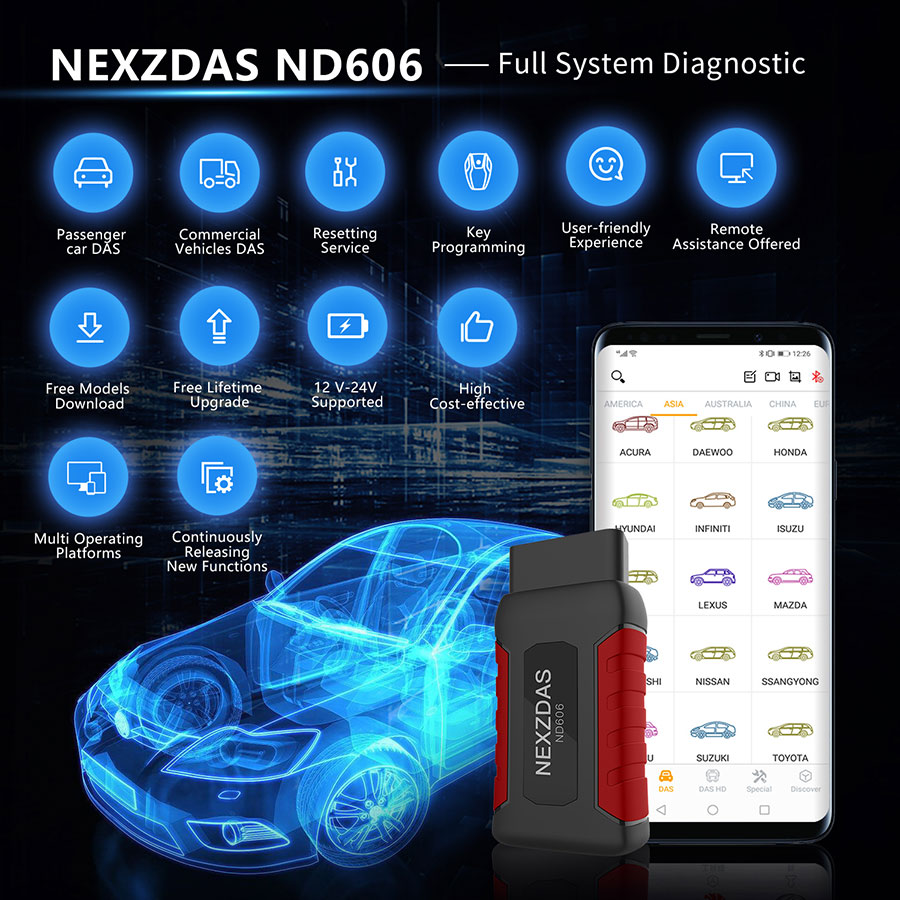 Humzor NexzDAS ND606 OBD2 Scanner supported function