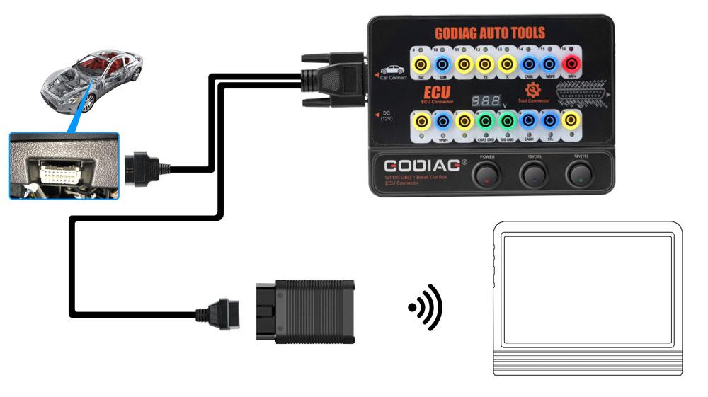 godiag gt100 OBDII Protocol Detector & communication detection