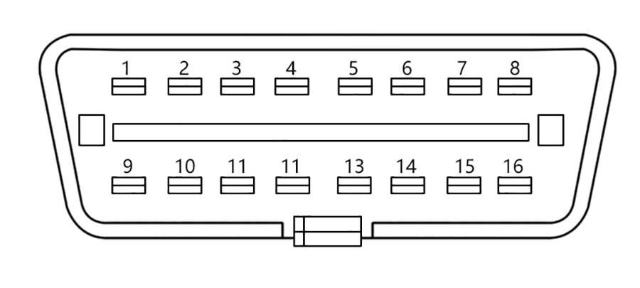 godiag-gt100-pro-protocol