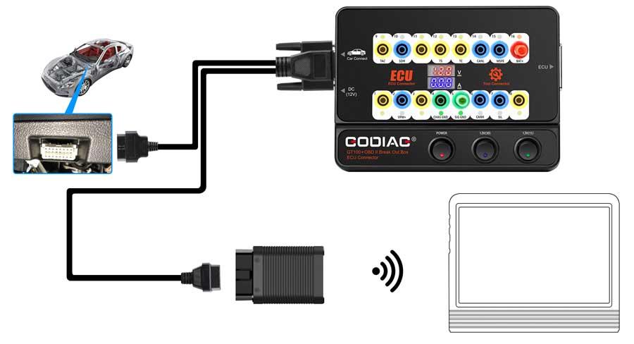 godiag-gt100-pro-connection-1