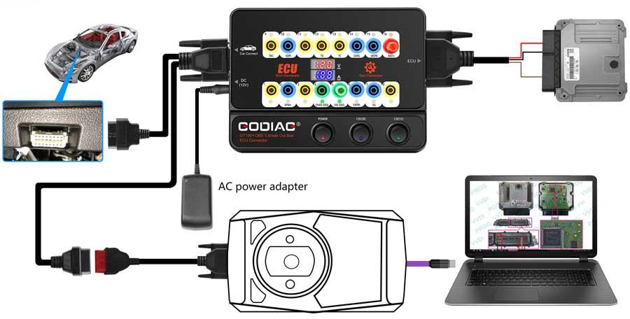 godiag-gt100-pro-connection-2