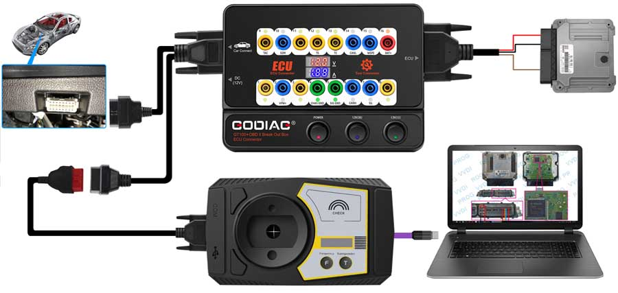 godiag-gt100-pro-connection-4