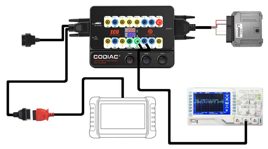 godiag-gt100-pro-connection-5