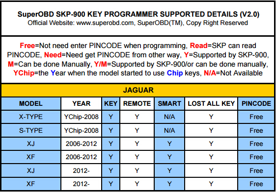 skp-900-Jaguar-list