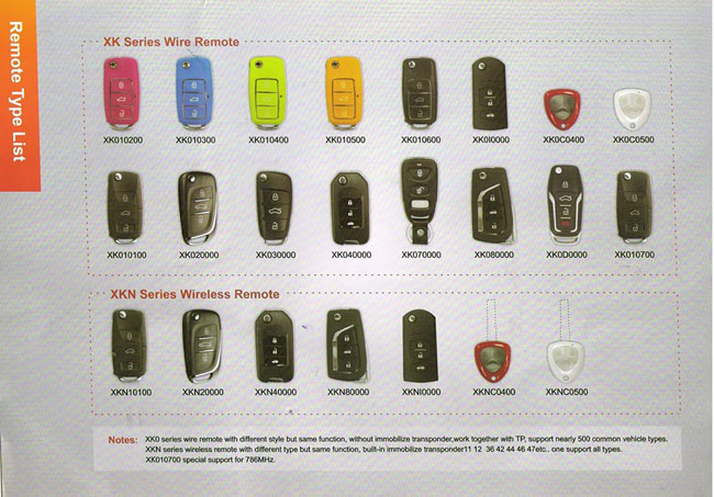 vvdi-key-tool-remote-keys